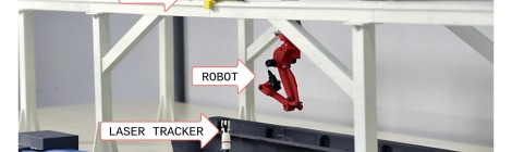 The future manufacturing with cutting edge industrial robotics, is tested in Aitiip